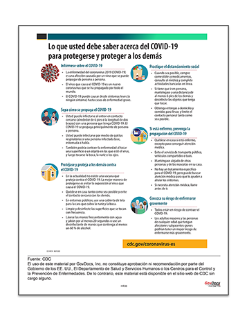 What You Should Know About COVID-19 Poster in Spanish